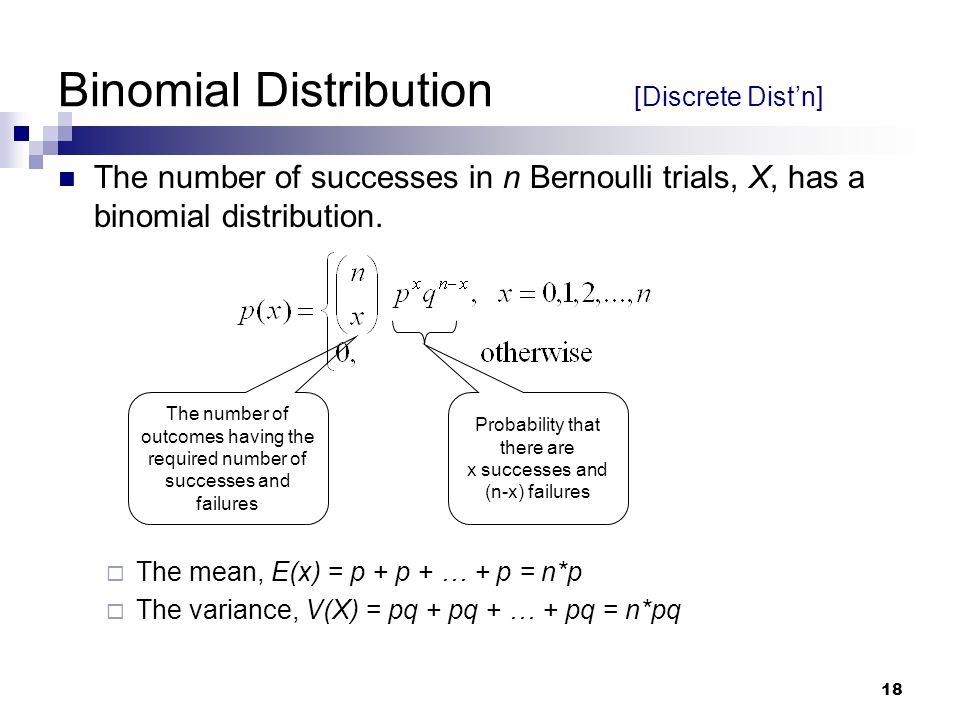 Binomial Distribution [Discrete Dist'n]